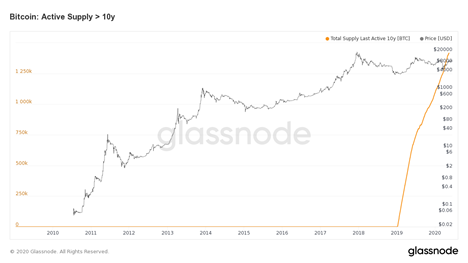 Kayip Hazine Heyecani Milyonlarca Bitcoin Nerede 4