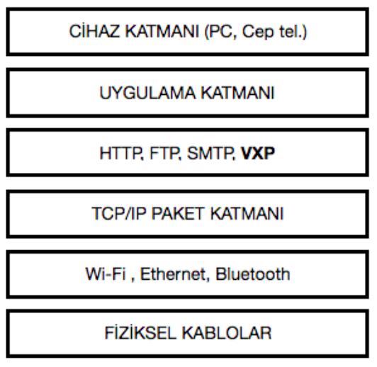 Blokzinciri internet