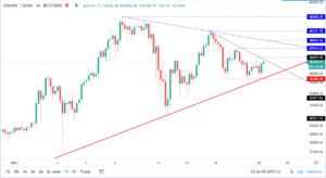 bitcoinin dolar bazinda teknik analizi 18 ocak 2021 2