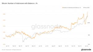 veriler bitcoin btc boga kosusu yeni basliyor anlatisini destekliyor 4