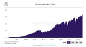 bitcoin madencilik zorlugu rekor kirdi 1