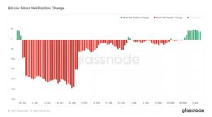 glassnode bitcoin madencileri birikim trendini surduruyor 1