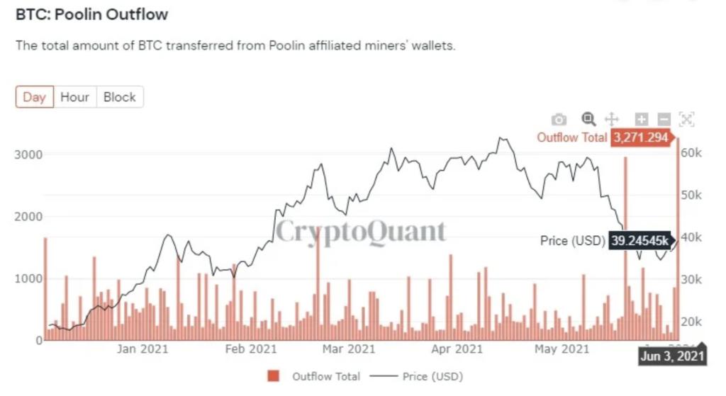 cryptoquant ve glassnode verileri bitcoin madencilerinin satislarini artirdigini gosteriyor